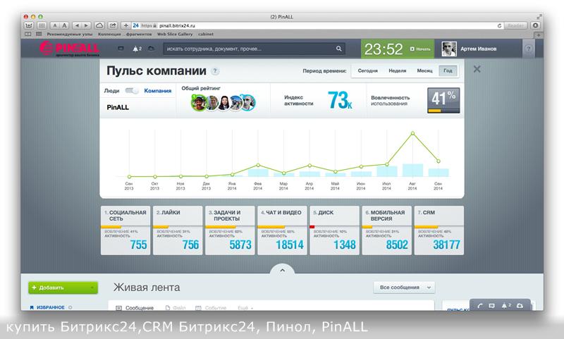 Инструмент Пульс компании Битрикс24 CRM, задачи и проекты