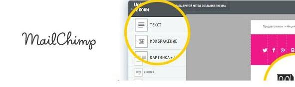 рассылочные сервисы MailChimp и UniSender